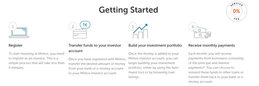 Πως μπορώ να ξεκινήσω να επενδύω στην Mintos
