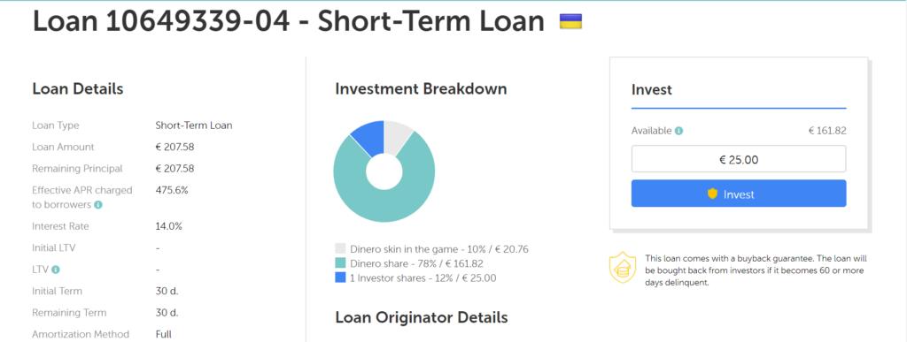 Το Buyback Guarantee ενεργοποιείται μετά τις 60 μέρες καθυστερημένης αποπληρωμής