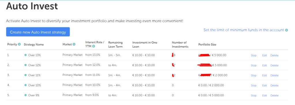Εργαλείο auto investing της Mintos