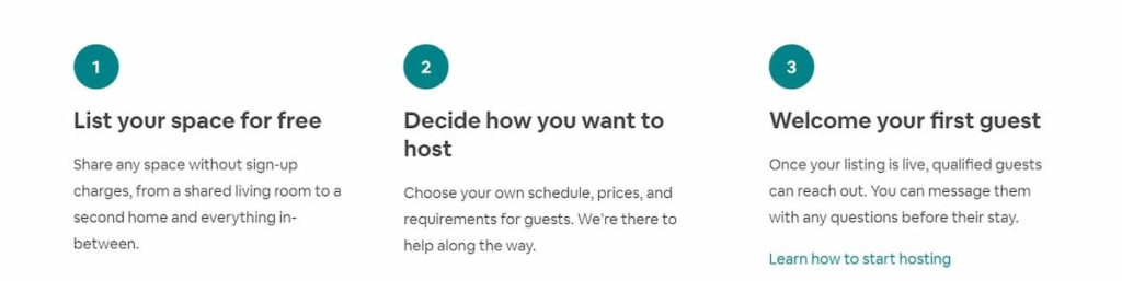 Φιλοξενία στην Airbnb