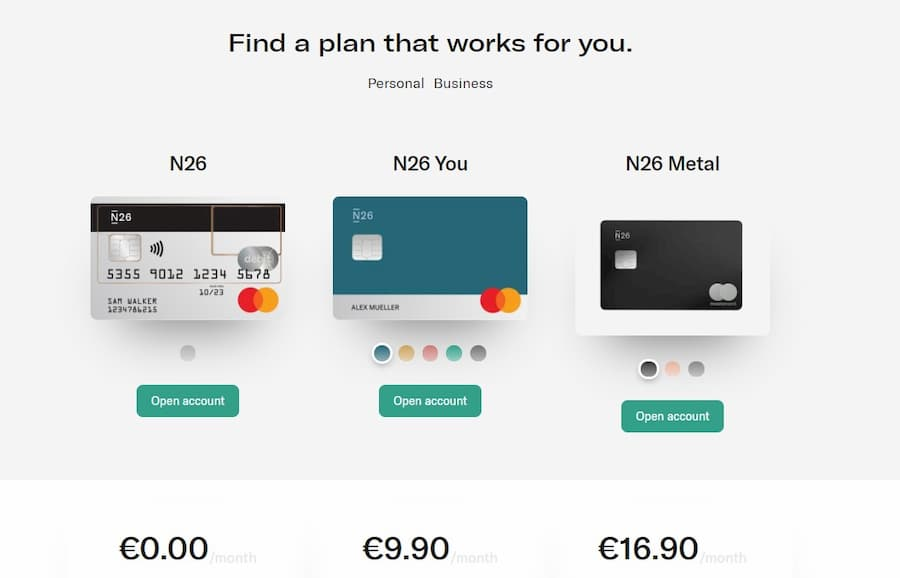 Τα 3 διαφορετικά pricing plans της Ψηφιακής Τράπεζας