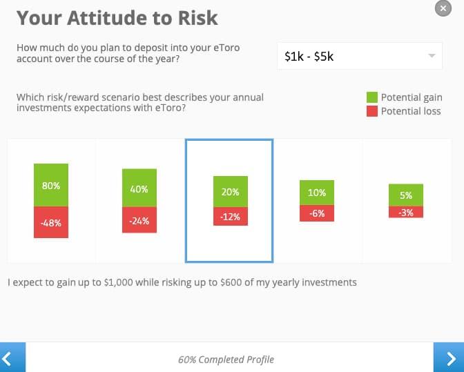 Επίπεδο Ανοχής Ρίσκου - Δημιουργία Λογαριασμού eToro