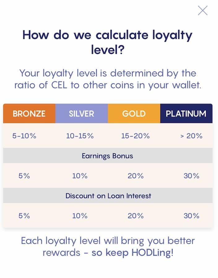 Celsium Loyalty Program