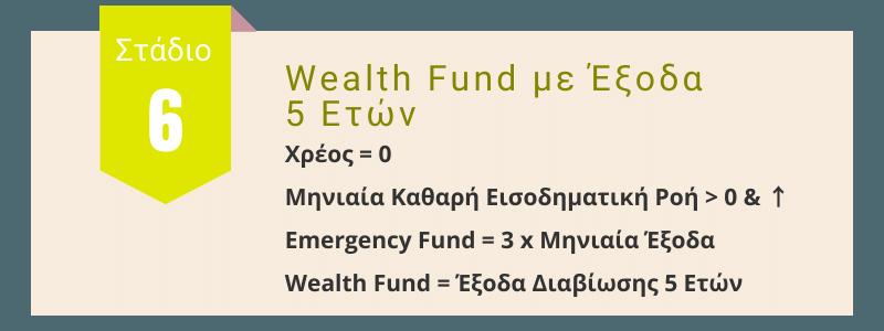 Επίπεδο 6ο: Wealth Fund με Έξοδα  5 Ετών