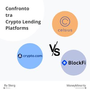 Celsius Network, BlockFi & Crypto.com: Confronto tra Crypto Lending [2021]